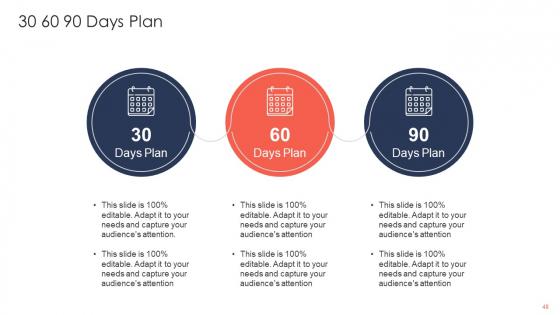 Trading_Current_Franchise_Business_Ppt_PowerPoint_Presentation_Complete_Deck_With_Slides_Slide_48