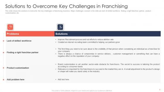Trading_Current_Franchise_Business_Ppt_PowerPoint_Presentation_Complete_Deck_With_Slides_Slide_6