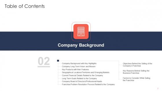 Trading_Current_Franchise_Business_Ppt_PowerPoint_Presentation_Complete_Deck_With_Slides_Slide_7
