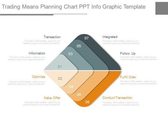 Trading Means Planning Chart Ppt Info Graphic Template