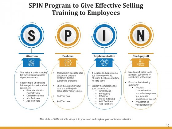Trading_Practice_Plan_Employee_Ppt_PowerPoint_Presentation_Complete_Deck_Slide_10