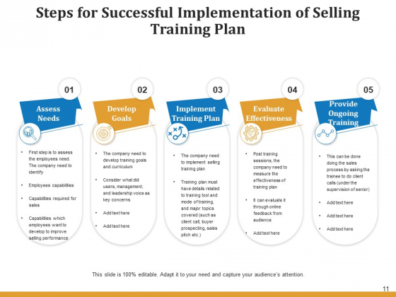 Trading_Practice_Plan_Employee_Ppt_PowerPoint_Presentation_Complete_Deck_Slide_11