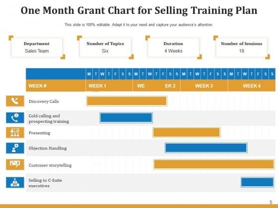Trading_Practice_Plan_Employee_Ppt_PowerPoint_Presentation_Complete_Deck_Slide_5