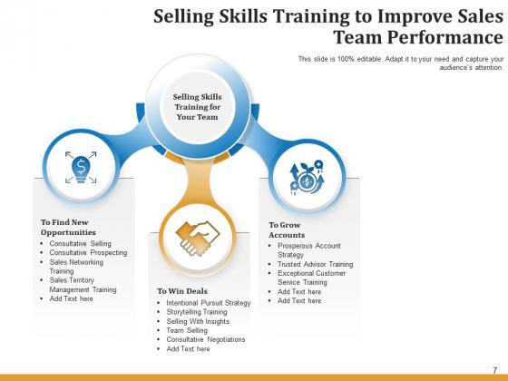 Trading_Practice_Plan_Employee_Ppt_PowerPoint_Presentation_Complete_Deck_Slide_7