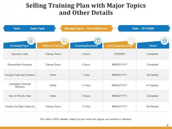 Trading_Practice_Plan_Employee_Ppt_PowerPoint_Presentation_Complete_Deck_Slide_8