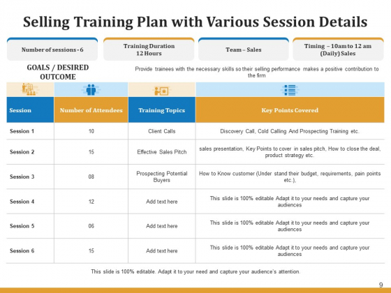 Trading_Practice_Plan_Employee_Ppt_PowerPoint_Presentation_Complete_Deck_Slide_9