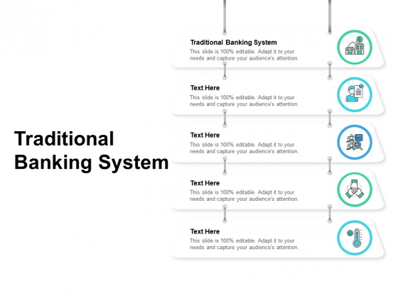 Traditional Banking System Ppt PowerPoint Presentation Ideas Layout Ideas Cpb