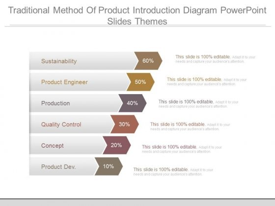 Traditional Method Of Product Introduction Diagram Powerpoint Slides Themes