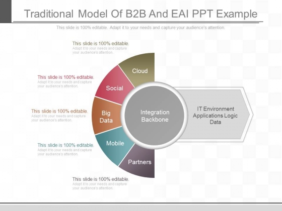 Traditional Model Of B2b And Eai Ppt Example