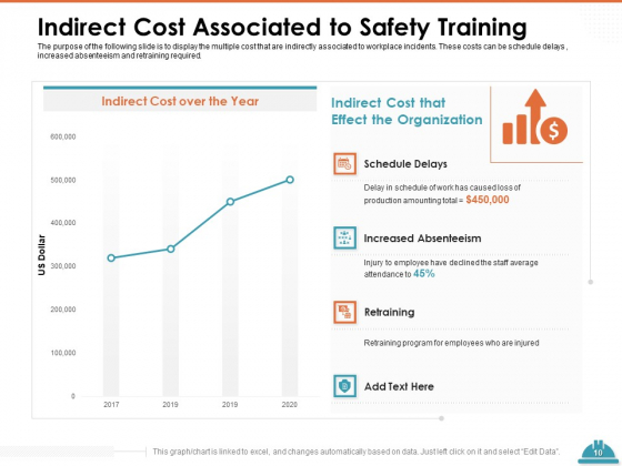 Train_Employees_For_Health_And_Safety_Ppt_PowerPoint_Presentation_Complete_Deck_With_Slides_Slide_10