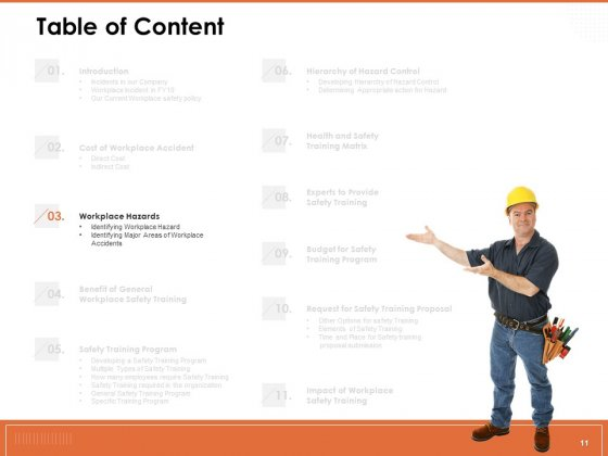 Train_Employees_For_Health_And_Safety_Ppt_PowerPoint_Presentation_Complete_Deck_With_Slides_Slide_11