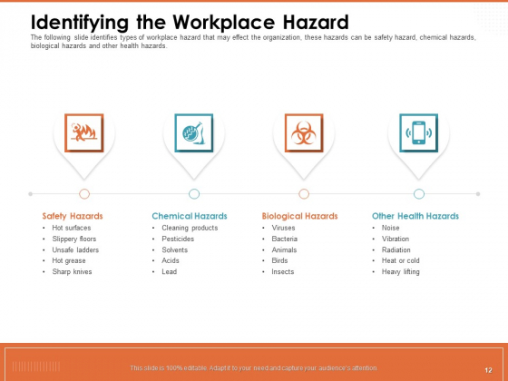 Train_Employees_For_Health_And_Safety_Ppt_PowerPoint_Presentation_Complete_Deck_With_Slides_Slide_12