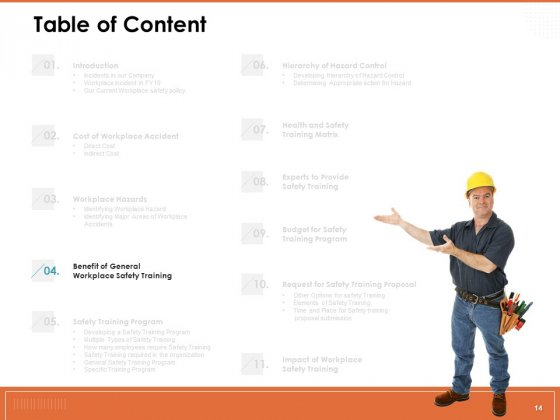 Train_Employees_For_Health_And_Safety_Ppt_PowerPoint_Presentation_Complete_Deck_With_Slides_Slide_14