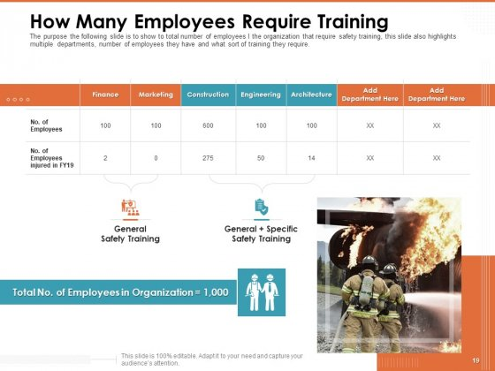Train_Employees_For_Health_And_Safety_Ppt_PowerPoint_Presentation_Complete_Deck_With_Slides_Slide_19