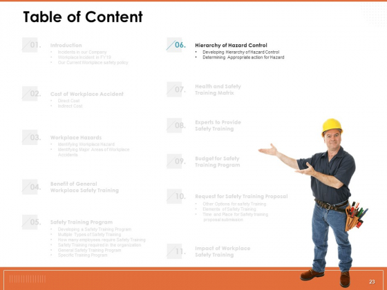 Train_Employees_For_Health_And_Safety_Ppt_PowerPoint_Presentation_Complete_Deck_With_Slides_Slide_23