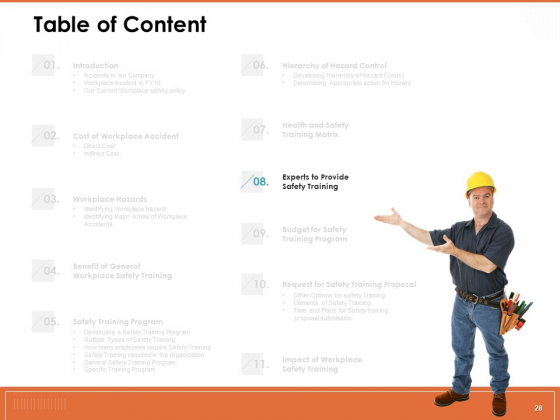 Train_Employees_For_Health_And_Safety_Ppt_PowerPoint_Presentation_Complete_Deck_With_Slides_Slide_28