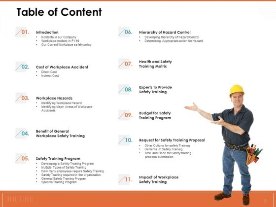 Train_Employees_For_Health_And_Safety_Ppt_PowerPoint_Presentation_Complete_Deck_With_Slides_Slide_3
