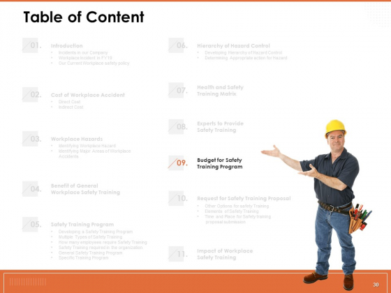 Train_Employees_For_Health_And_Safety_Ppt_PowerPoint_Presentation_Complete_Deck_With_Slides_Slide_30