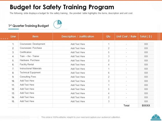 Train_Employees_For_Health_And_Safety_Ppt_PowerPoint_Presentation_Complete_Deck_With_Slides_Slide_31