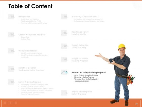 Train_Employees_For_Health_And_Safety_Ppt_PowerPoint_Presentation_Complete_Deck_With_Slides_Slide_32