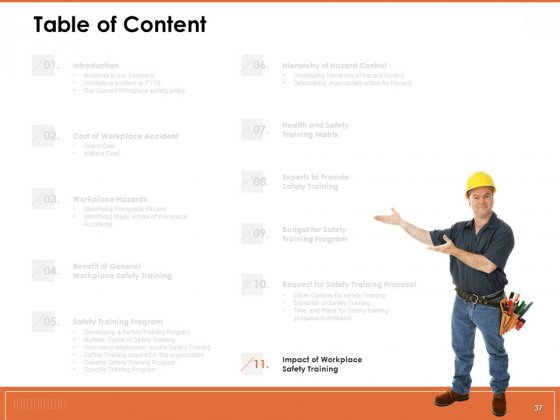 Train_Employees_For_Health_And_Safety_Ppt_PowerPoint_Presentation_Complete_Deck_With_Slides_Slide_37
