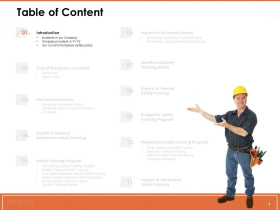 Train_Employees_For_Health_And_Safety_Ppt_PowerPoint_Presentation_Complete_Deck_With_Slides_Slide_4