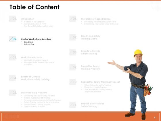 Train_Employees_For_Health_And_Safety_Ppt_PowerPoint_Presentation_Complete_Deck_With_Slides_Slide_8