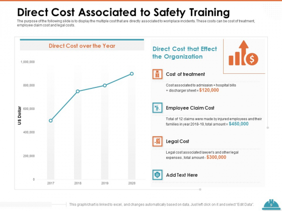 Train_Employees_For_Health_And_Safety_Ppt_PowerPoint_Presentation_Complete_Deck_With_Slides_Slide_9