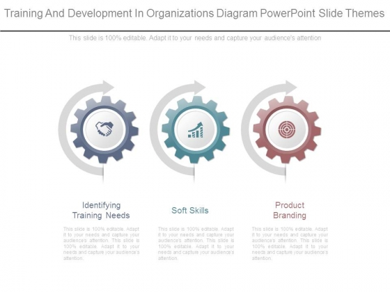 Training And Development In Organizations Diagram Powerpoint Slide Themes