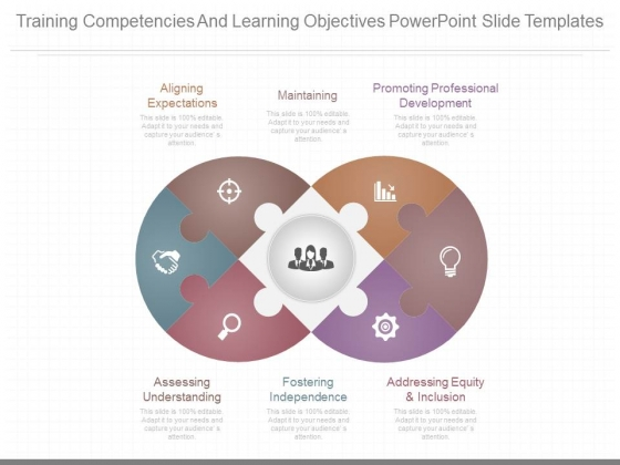 Training Competencies And Learning Objectives Powerpoint Slide Templates