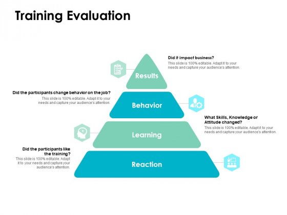 Training Evaluation Behavior Ppt PowerPoint Presentation Icon Slideshow