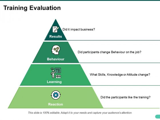 Training Evaluation Ppt PowerPoint Presentation File Infographics
