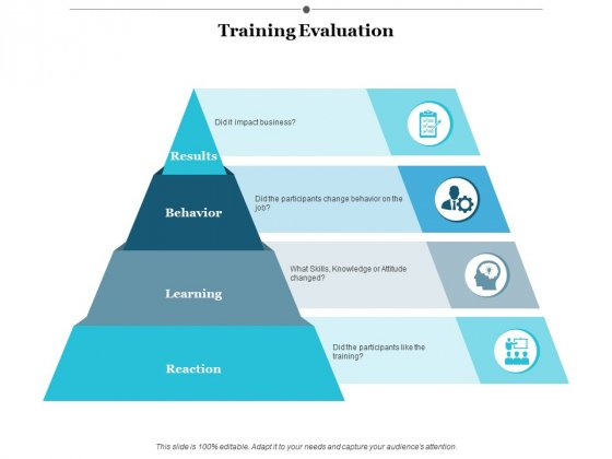 Training Evaluation Ppt Powerpoint Presentation Show Graphics