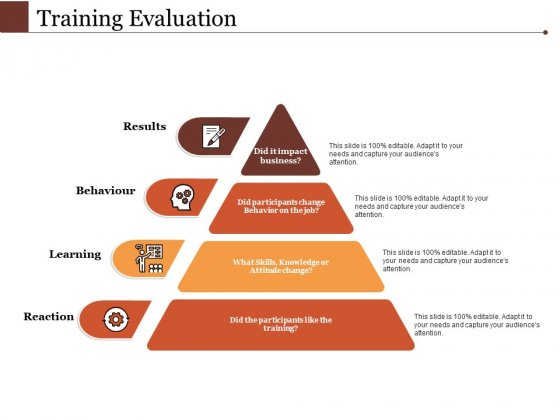 Training Evaluation Ppt PowerPoint Presentation Slides Example Introduction