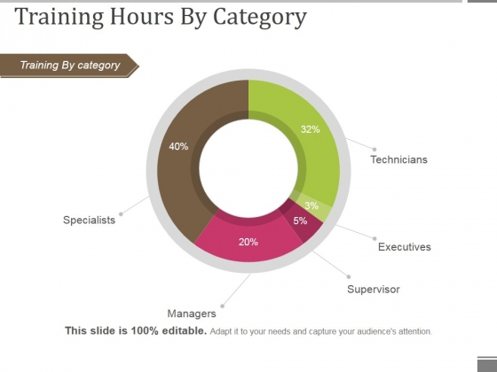 Training Hours By Category Ppt PowerPoint Presentation Pictures Clipart Images