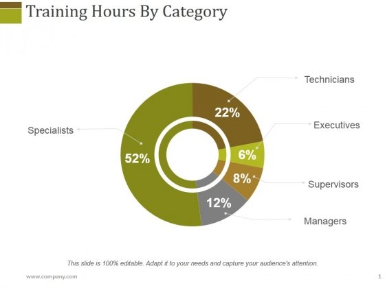 Training Hours By Category Ppt PowerPoint Presentation Slides Show