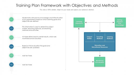 Training Plan Framework With Objectives And Methods Ppt Pictures Graphics PDF