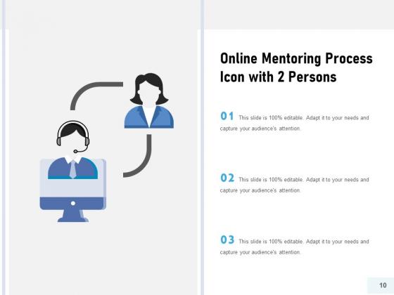 Training_Procedure_Resources_Timelines_Ppt_PowerPoint_Presentation_Complete_Deck_Slide_10