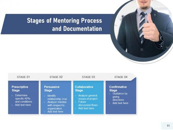 Training_Procedure_Resources_Timelines_Ppt_PowerPoint_Presentation_Complete_Deck_Slide_11