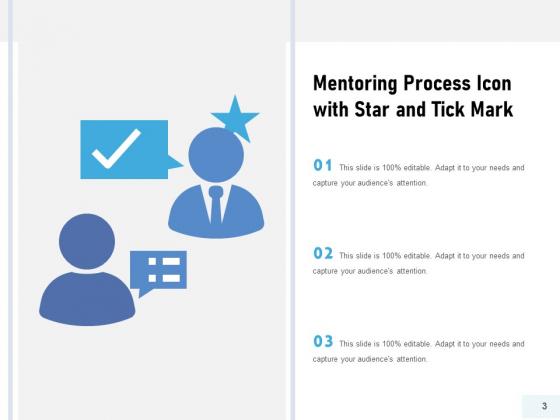Training_Procedure_Resources_Timelines_Ppt_PowerPoint_Presentation_Complete_Deck_Slide_3
