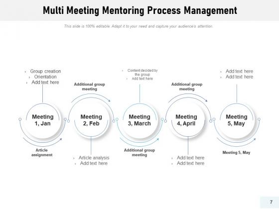 Training_Procedure_Resources_Timelines_Ppt_PowerPoint_Presentation_Complete_Deck_Slide_7