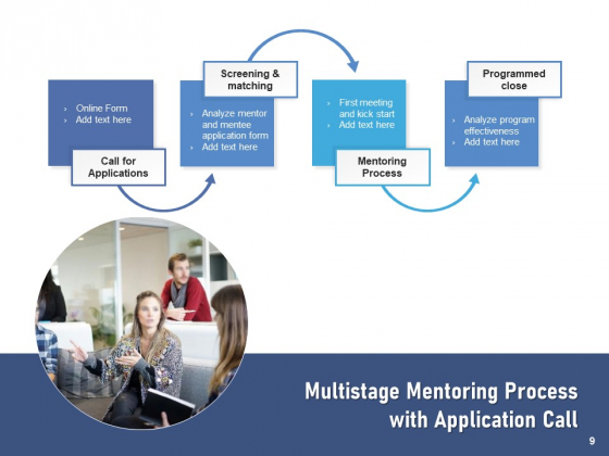 Training_Procedure_Resources_Timelines_Ppt_PowerPoint_Presentation_Complete_Deck_Slide_9