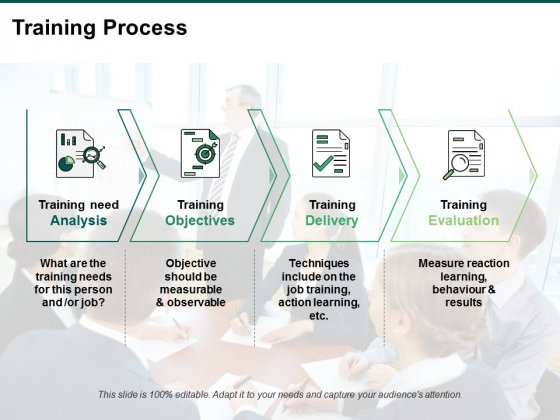 Training Process Ppt PowerPoint Presentation Professional Skills