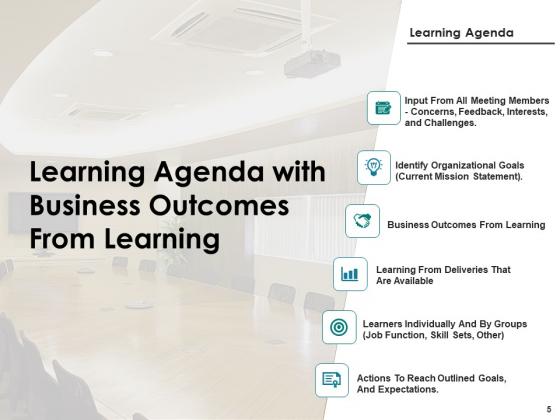 Training_Program_Agenda_Management_Ppt_PowerPoint_Presentation_Complete_Deck_Slide_5