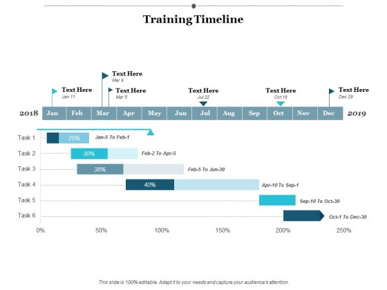 Training Timeline Ppt Powerpoint Presentation Visual Aids Slides