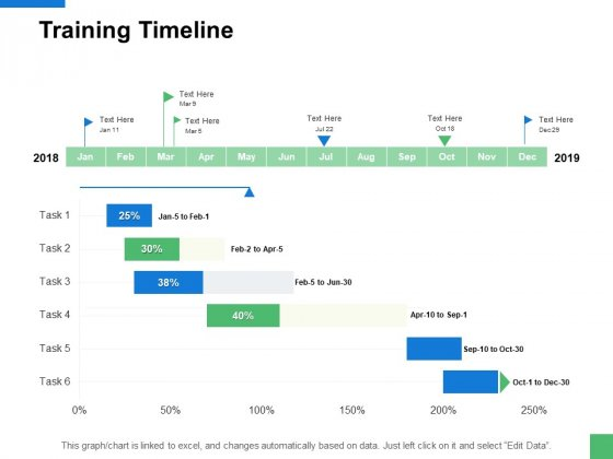 Training Timeline Process Ppt PowerPoint Presentation Portfolio Clipart Images