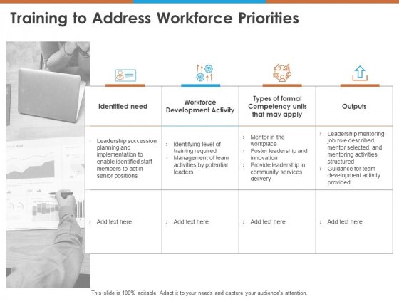Training To Address Workforce Priorities Ppt PowerPoint Presentation Pictures Background Image PDF
