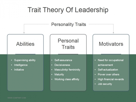 Trait Theory Of Leadership Ppt PowerPoint Presentation Background Image