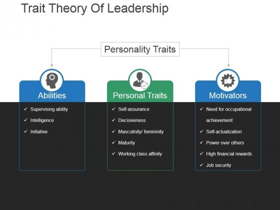 Trait Theory Of Leadership Template 2 Ppt PowerPoint Presentation Graphics