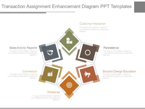 Transaction Assignment Enhancement Diagram Ppt Templates